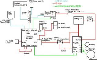 car amplifier wiring diagram efcaviation