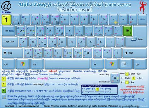 zawgyi design font image gallery myanmar font