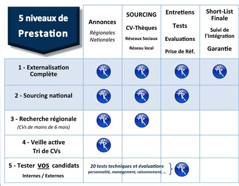Cabinet Recrutement Besancon by Recruter Vos Candidats Cabinet De Recrutement 224 Besan 231 On