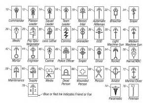 symbols and graphics