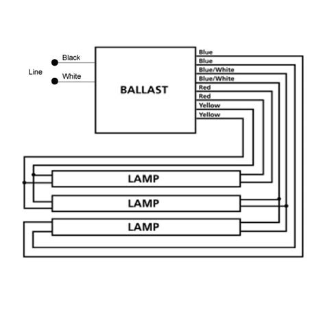 3 l t8 ballast wiring wiring diagram with description