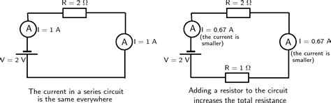 why are resistors used in electric circuits openstax cnx electric circuits grade 10 caps
