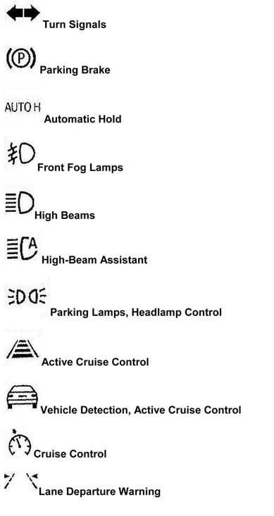 Bmw E90 Warning Lights Uk   Decoratingspecial.com