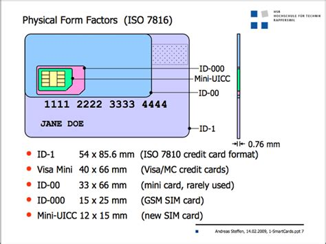 sim card cutting template nokia stochastic geometry page 2