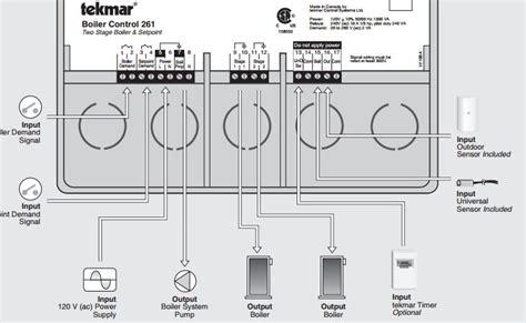 tekmar wiring diagram panasonic wiring diagram general