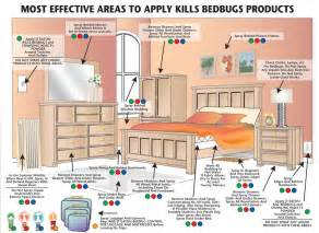 Does Diatomaceous Earth Kill Bed Bugs How To Get Rid Of Bed Bug Bites Apps Directories