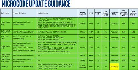 intel mobile cpu list intel 9th generation processors for z390 platform