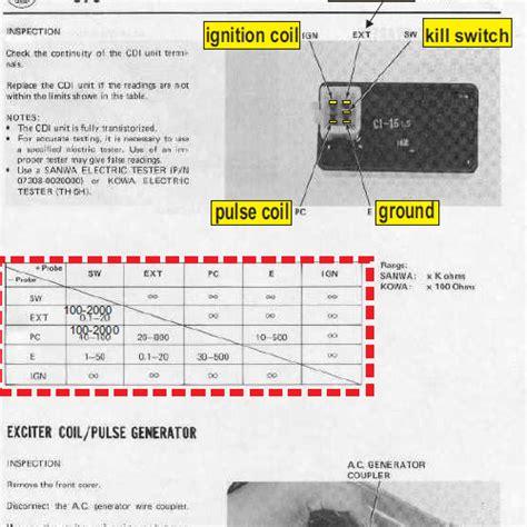 honda cdi wiring diagram simple chopper wiring diagram