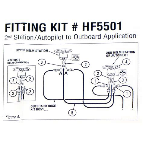 add hydraulic steering boat seastar hf5501 fitting tubing kit outboard dual station