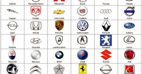 All Car Logos And Names In The World Wallpapers Gallery