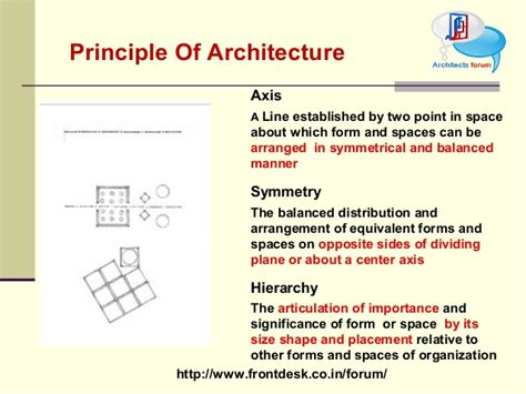 design pattern principles in software architecture principle of architecture