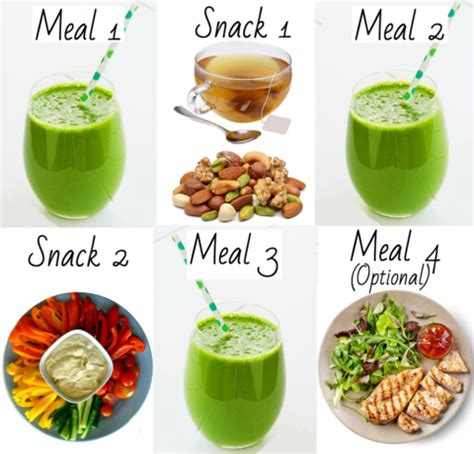 Detox Weight Loss Smoothies by 12 Day Smoothie Slim Detox Ebook