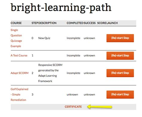 Template Bright Learning Path Bright Documentation Learning Path Template