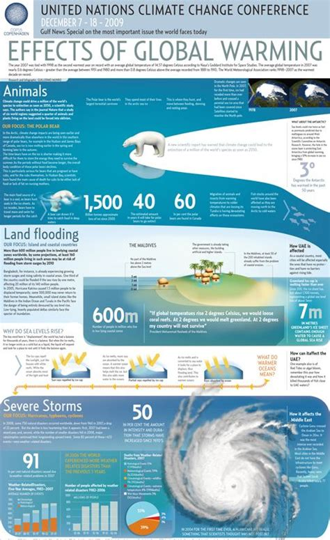 25 best ideas about global warming on global warming climate change save earth