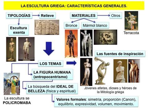 Calendario Romano 2018 Historia Arte La Escultura Griega Mapas Conceptuales