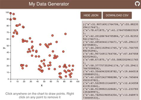 data chart generator reactjs exles demos code