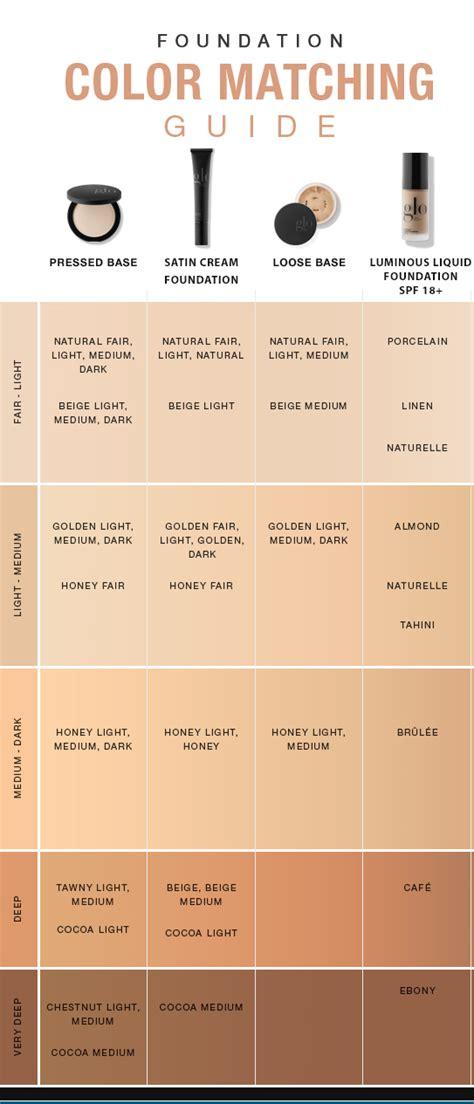 how to foundation color makeup foundation color comparison chart style guru