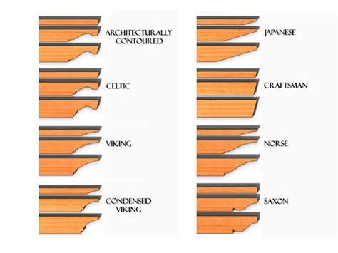 Printable Rafter Templates