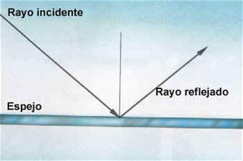 imagenes de la reflexion fisica propiedades de la luz