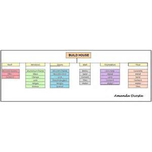 project plan builder free basic project plan samples amp templates