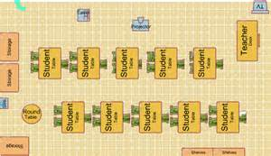 classroom floor plans kagan classroom seating charts this classroom seating plan is a great way to incorporate