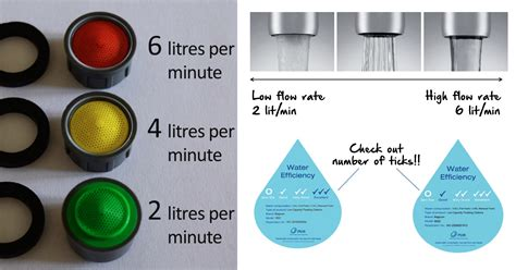 Water Saving Faucet 4 Facts About Water Pressure In Singapore Aos Bath