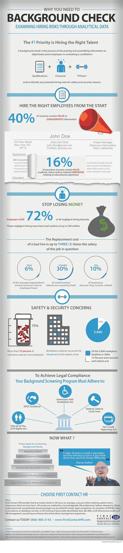 What Do I Need For A Background Check Why You Need To Background Check Infographic