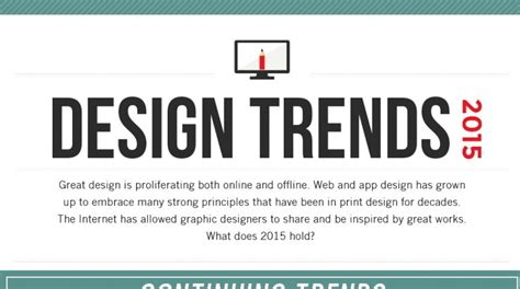 design font trends 2015 infographic continuing and new design trends in 2015