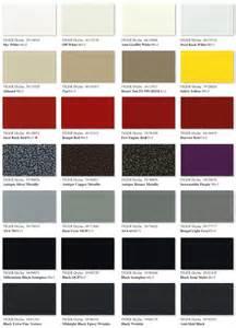 powder coat ral color chart