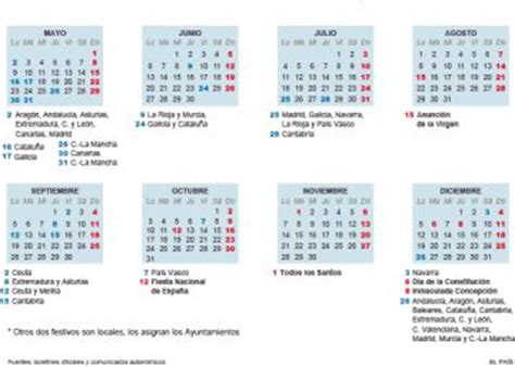 Calendario Bisiesto Calendario 2016 Un A 241 O Bisiesto Y Con Semana Santa