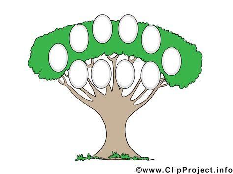 Kostenlose Vorlage Stammbaum Stammbaum Erstellen