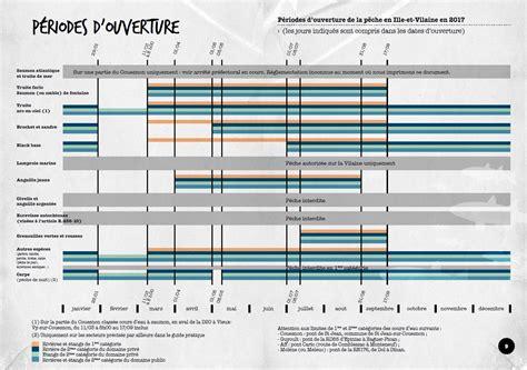 Calendrier Peche 2014 Calendrier D Ouverture De La P 234 Che 2017