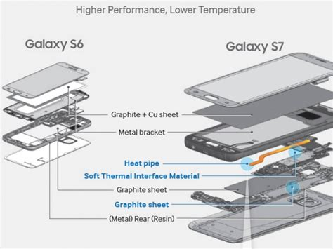 galaxy    ss ultra thin heatpipe design