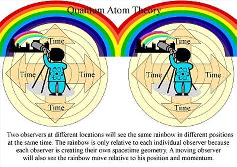 analogous colors exles approximate symmetry