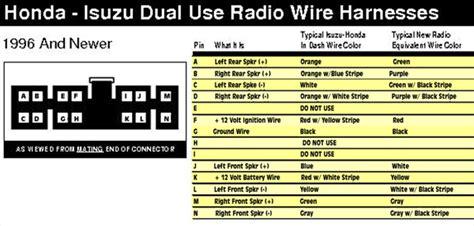 solved wireing diagram for a 95 isuzu rodeo radio fixya
