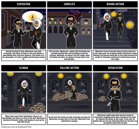 common themes in poe s stories the cask of amontillado by edgar allen poe lesson plan