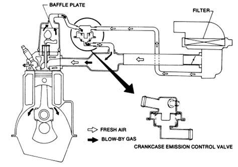 ax4n valve diagram e40d transmission valve diagram free wiring