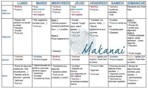 Comparaison Calendrier Photo Planning Dietetique Semaine Cuisinez Pour Maigrir