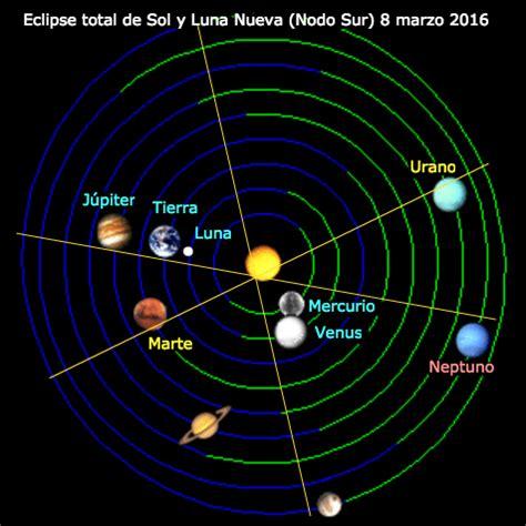 guia liturgica correspondiente al 06 de marzo del 2016 iv kikka 2016 guia astronomica ver planetas de marzo