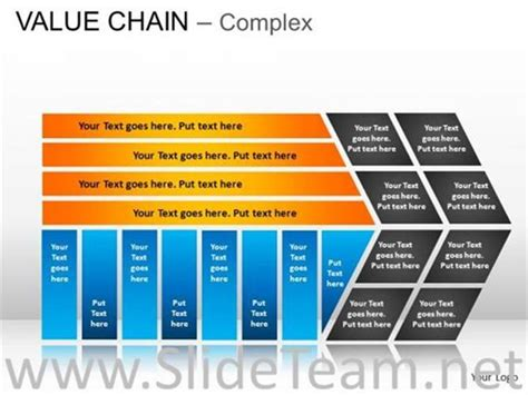 value chain template powerpoint complex value chain ppt diagram powerpoint diagram