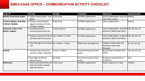 Software As A Service Internal Communications Plan Communication And Visibility Plan Template