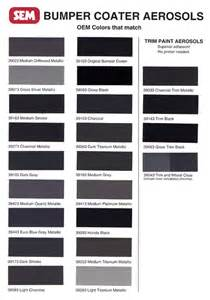 sem color coat chart primer surfacer grey bumper coater spray paint sem 39133