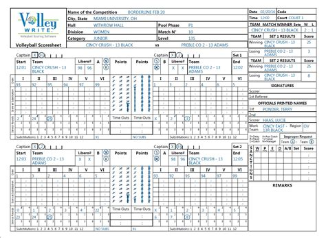 printable usa volleyball score sheets learn more volleywrite