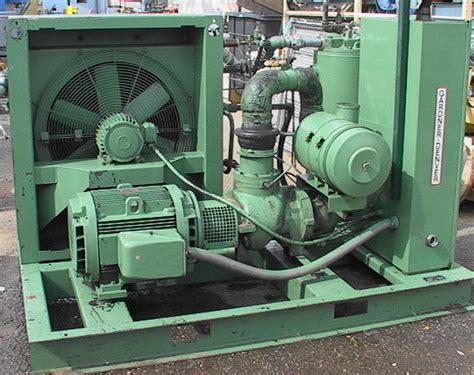 75 hp gardner denver air compressor edfqla air cooled ebay