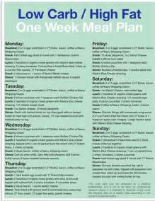 weekly meal plans weekly meals and meals on pinterest