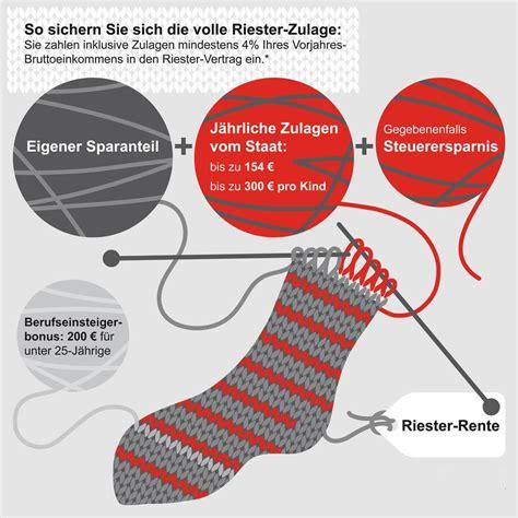 Berechnung Riester Beitrag 3813 by Rentenversicherung Beitrag Berechnen Riester Rente