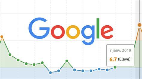 une mise 224 jour algorithmique de google d233ploy233e le 6 7