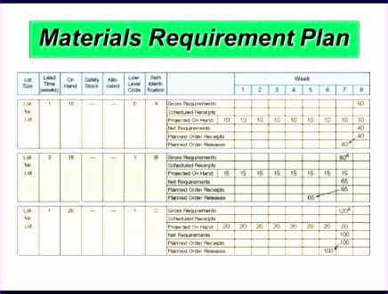 excel resource planning template exceltemplates
