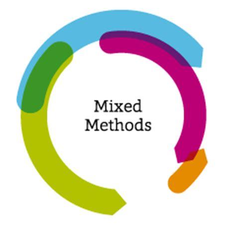Metode Penelitian Kombinasi Mixed Methods By Sugiyono mixed method metode kombinasi dalam penelitian pendidikan matematika i universitas