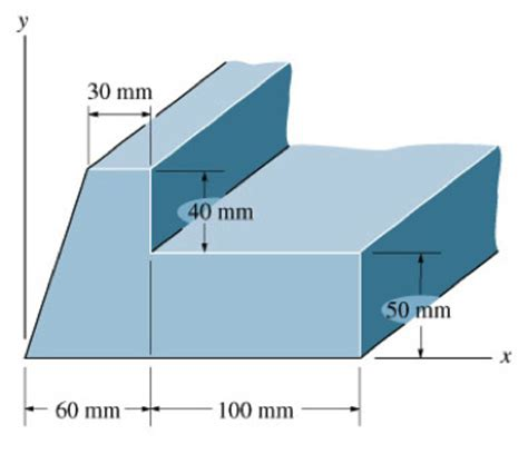 centroid of at section locate the centroid of the cross section of the co
